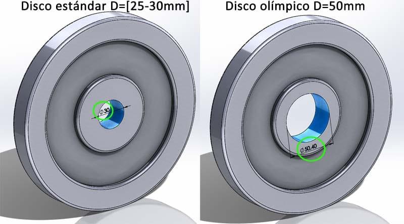 diametro de discos pesas olimpicas