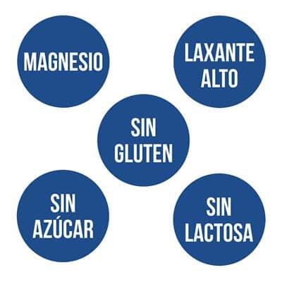 componentes magnesio